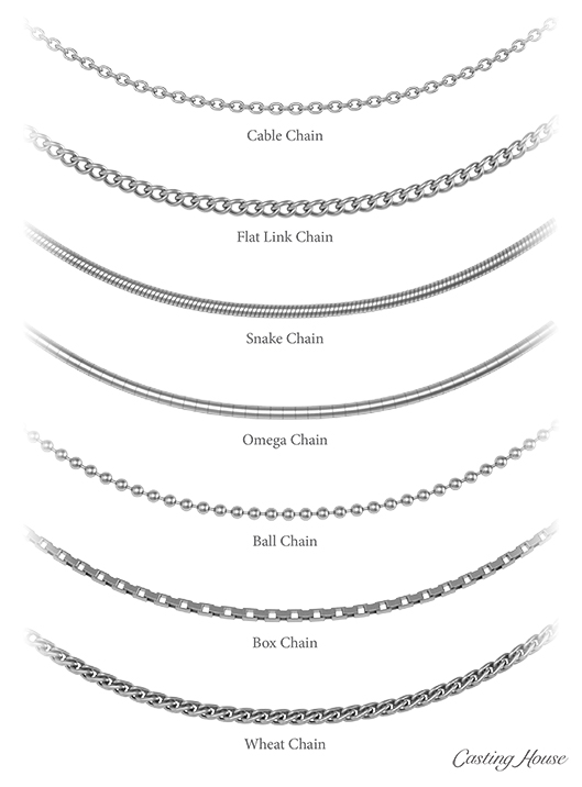 chain styles for jewelry design