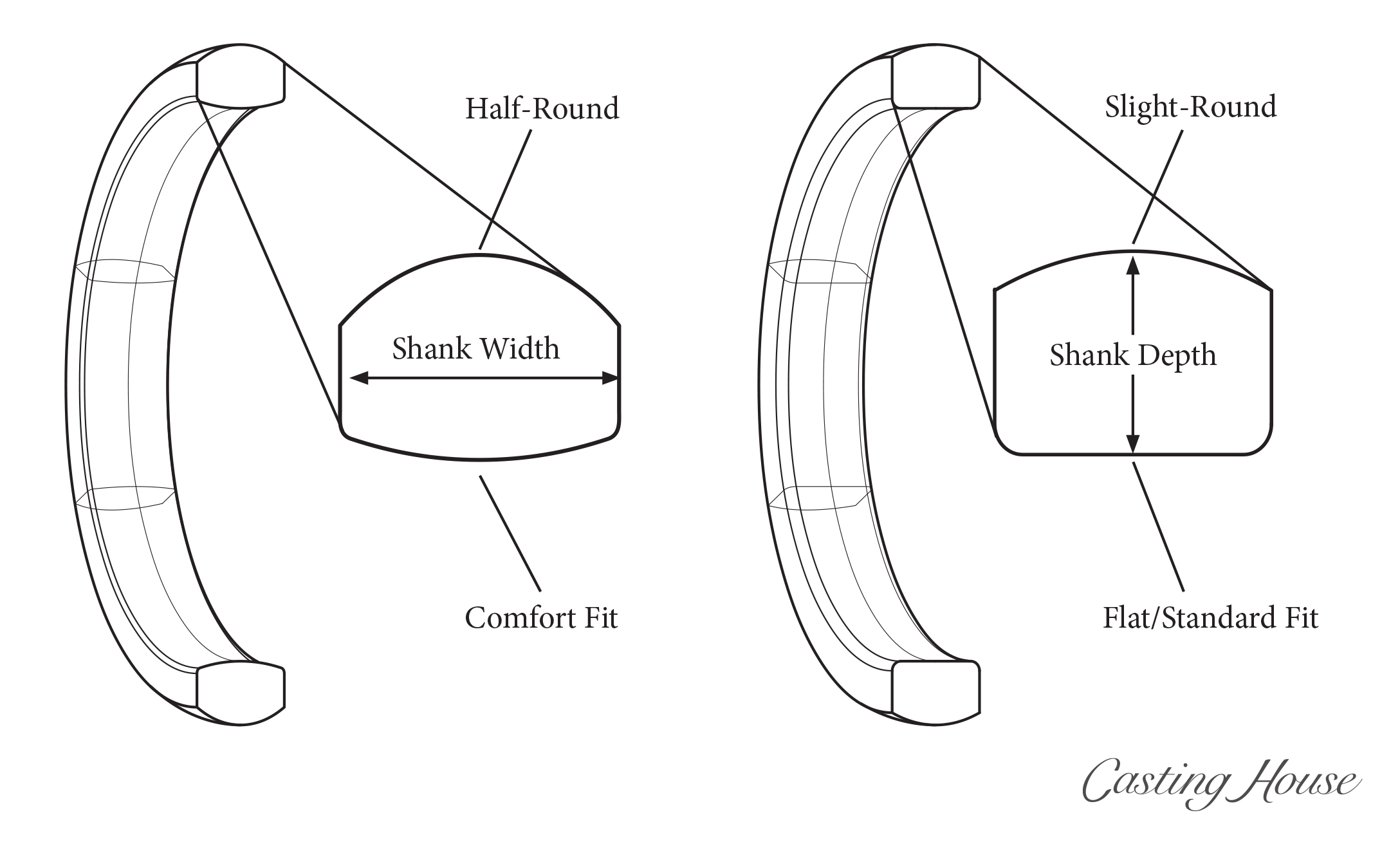 anatomy of a ring - shank