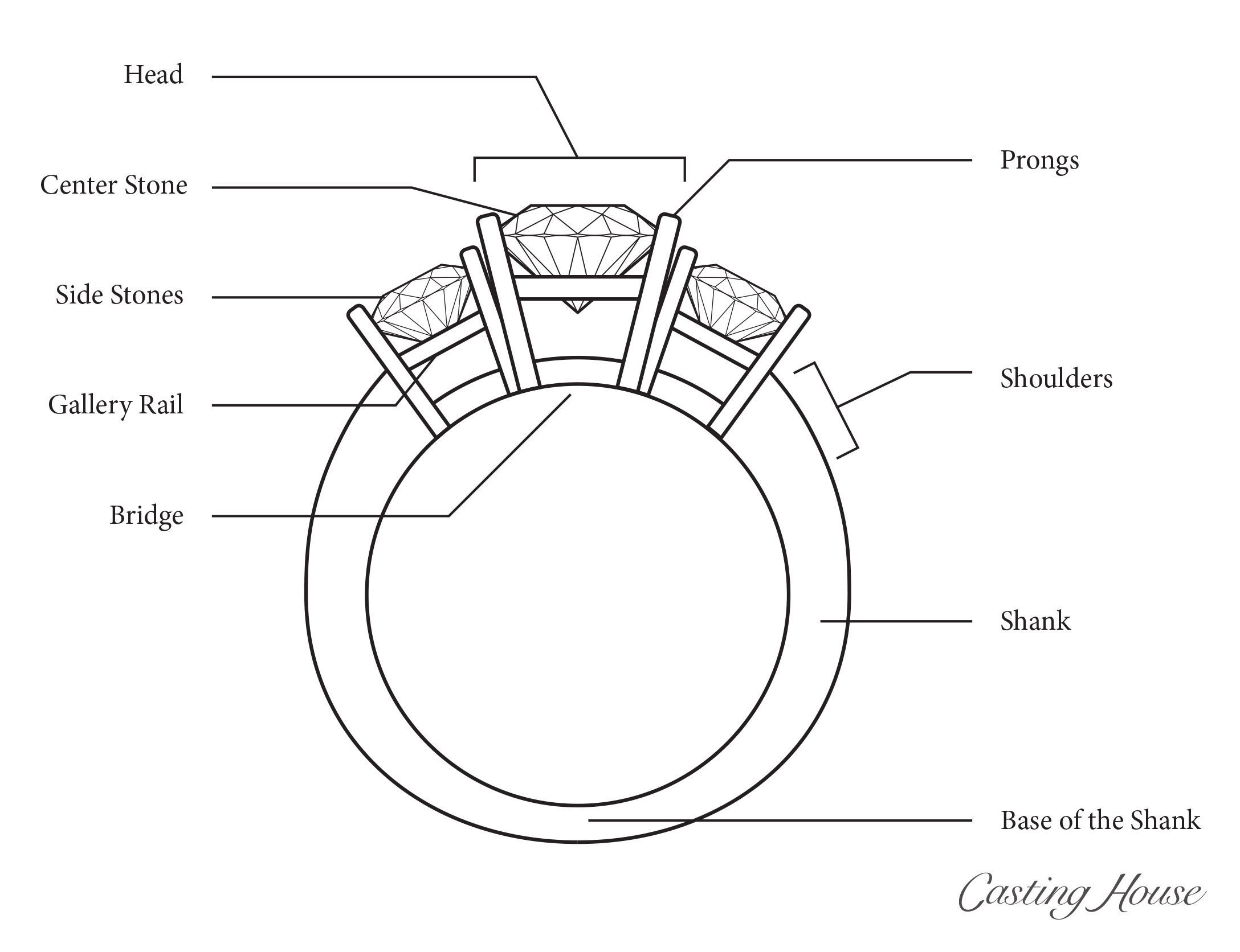 round search rings for settings stone setting diamond halo jewellery ring images
