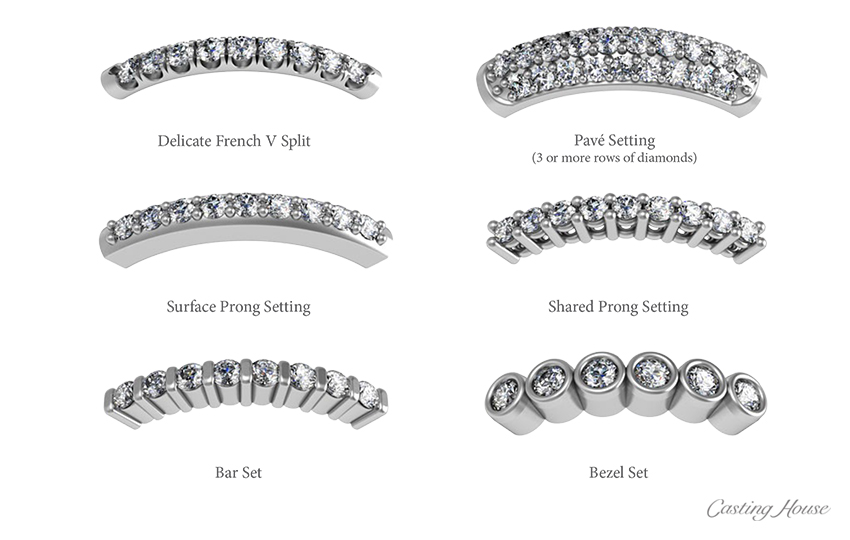 Diamonds Settings Rings And Band Types Casting House